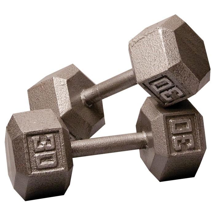 Identify Your Distinctive Strengths